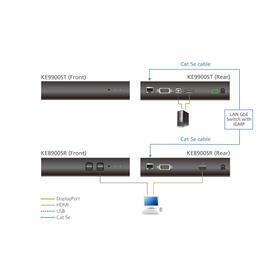 aten-displayport-slim-kvm-over-ip-transmitter-ke9900st-ax-g-transmisor-compacto-de-kvm-displayport-a-traves-de-ip-de-una-sola-pa