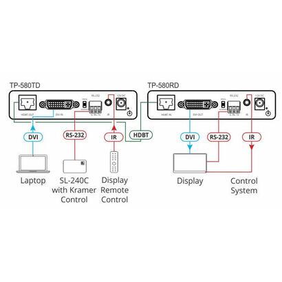 kramer-receptor-hdbaset-con-salida-dvi-4k60-rs-232-e-ir-tp-580rd-receptor-hdbaset-con-salida-dvi-4k60-rs-232-e-ir-tp-580rd