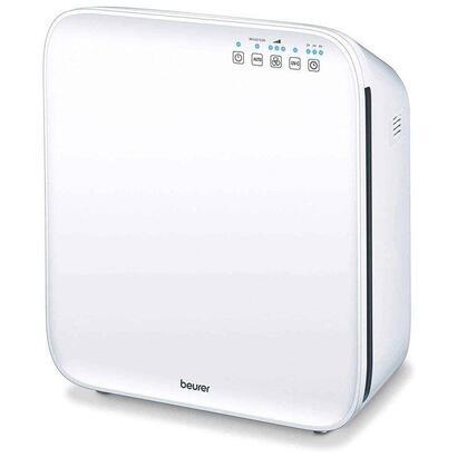 purificador-de-aire-beurer-lr-310-filtro-hepa-hasta-54m2-55db