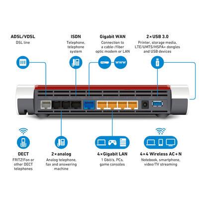 avm-fritzbox-7590-edition-international-doble-banda-24-ghz-5-ghz-gigabit-ethernet-blanco-route
