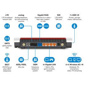 fritz-wireless-modem-router-2g3g4g-box-6890-lte-ltewanxdlswifi-300mbps4xgigabitranura-sim-20002818