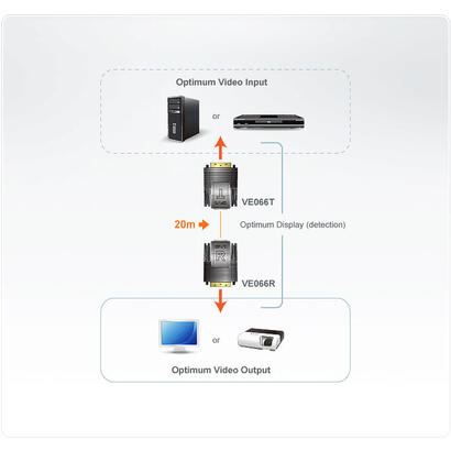 aten-kit-adaptadores-dvi-a-rj45-alargo-hasta-20m-ve066-at