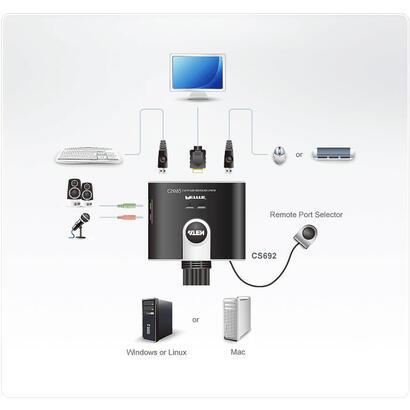 aten-data-switch-kvm-cs692-at-2xusb-hdmi-audio-tipo-cable